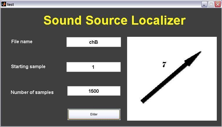 Sound Source Localization System